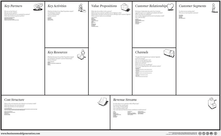 large_business_model_canvas